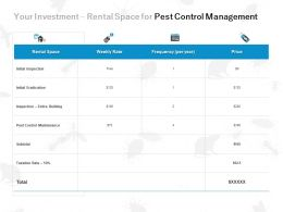 Your Investment Rental Space For Pest Control Management Ppt Powerpoint Presentation Gallery