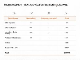 Your Investment Rental Space For Pest Control Service Ppt Powerpoint Presentation Summary