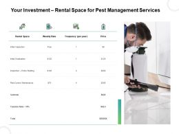 Your Investment Rental Space For Pest Management Services Ppt Powerpoint