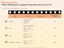 Your Investment Video Editing For Company Promotion Services Edit Ppt Template
