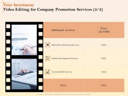 Your Investment Video Editing For Company Promotion Services Mobile Ppt Layouts