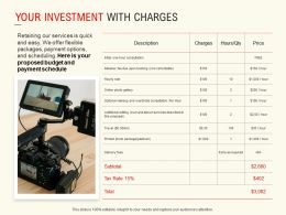 Your Investment With Charges Ppt Powerpoint Presentation Inspiration Introduction