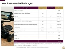 Your Investment With Charges Ppt Powerpoint Presentation Styles Inspiration