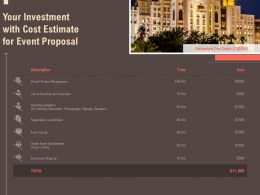 Your Investment With Cost Estimate For Event Proposal Sourcing Ppt Powerpoint Icon