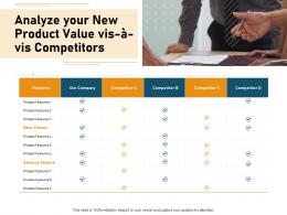 Your New Product Value Visa Vis Competitors Ppt Powerpoint Presentation Model Background