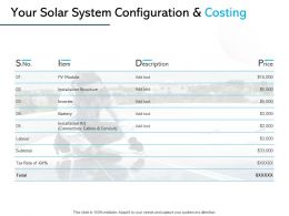 Your Solar System Configuration And Costing Ppt Powerpoint Model Graphics