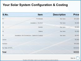 Your Solar System Configuration And Costing Price Ppt Powerpoint Slides
