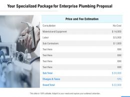 Your Specialized Package For Enterprise Plumbing Proposal Ppt Powerpoint Presentation Outline
