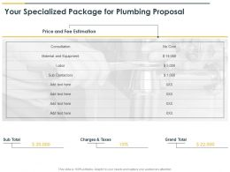 Your Specialized Package For Plumbing Proposal Ppt Powerpoint Maker