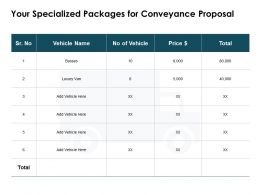 Your Specialized Packages For Conveyance Proposal Ppt Powerpoint Presentation Icon
