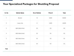 Your Specialized Packages For Shuttling Proposal Ppt Powerpoint Presentation Rules