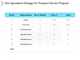 Your Specialized Packages For Transport Service Proposal Powepoint Slides