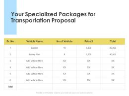 Your Specialized Packages For Transportation Proposal Ppt Powerpoint Presentation Slides