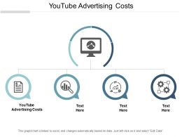 Youtube Advertising Costs Ppt Powerpoint Presentation Gallery Graphics Example Cpb