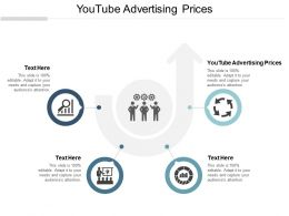 Youtube Advertising Prices Ppt Powerpoint Presentation Gallery Graphics Pictures Cpb