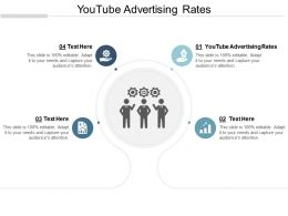 Youtube Advertising Rates Ppt Powerpoint Presentation Gallery Graphics Template Cpb