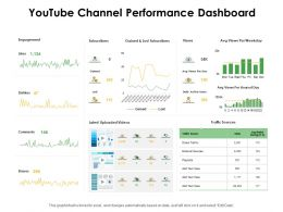 Youtube Channel Performance Dashboard Ppt Powerpoint Presentation Infographic Template Grid