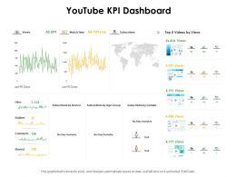 Youtube KPI Dashboard Ppt Powerpoint Presentation Example