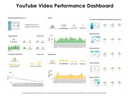 Youtube Video Performance Dashboard Ppt Powerpoint Presentation Outline Themes