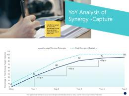 YOY Analysis Of Synergy Capture Synergy In Business Ppt Formats