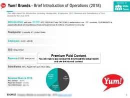 Yum Brands Brief Introduction Of Operations 2018