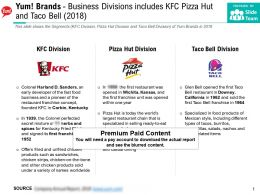 Yum Brands Business Divisions Includes KFC Pizza Hut And Taco Bell 2018