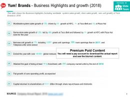 Yum Brands Business Highlights And Growth 2018