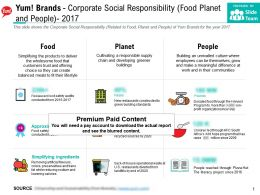 Yum Brands Corporate Social Responsibility Food Planet And People 2017