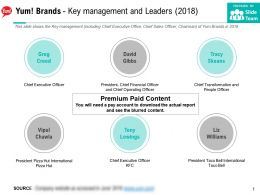 Yum Brands Key Management And Leaders 2018