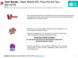 Yum Brands Major Brands KFC Pizza Hut And Taco Bell 2018