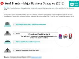 Yum Brands Major Business Strategies 2018