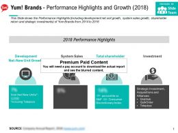 Yum Brands Performance Highlights And Growth 2018