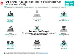 Yum Brands Values Contains Customer Experience Trust And Best Ideas 2018