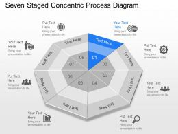 Zb Seven Staged Concentric Process Diagram Powerpoint Template