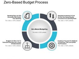 Zero Based Budget Process Ppt Example File