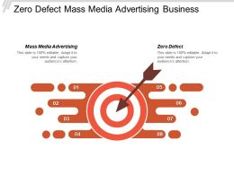 Zero Defect Mass Media Advertising Business Analysis And Valuation Cpb