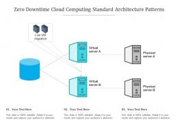 Zero Downtime Cloud Computing Standard Architecture Patterns Ppt Powerpoint Slide