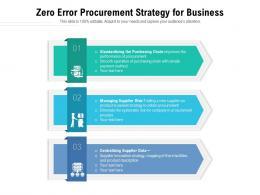 Zero Error Procurement Strategy For Business