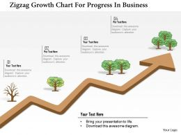 Zigzag Growth Chart For Progress In Business Powerpoint Template
