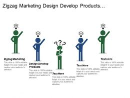 Zigzag Marketing Design Develop Products Customer Needs Objectives Vision