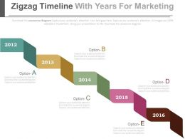 Zigzag Timeline With Years For Marketing Agenda Powerpoint Slides