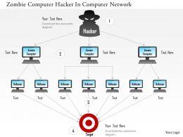 zombie_computer_hacker_in_computer_network_ppt_slides_Slide01