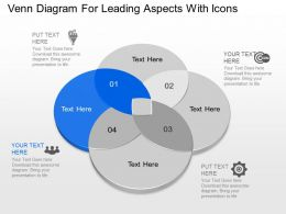 Zt Venn Diagram For Leading Aspects With Icons Powerpoint Template
