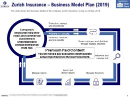 Zurich Insurance Business Model Plan 2019