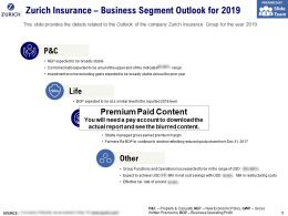 Zurich Insurance Business Segment Outlook For 2019