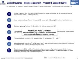 Zurich Insurance Business Segment Property And Casualty 2018