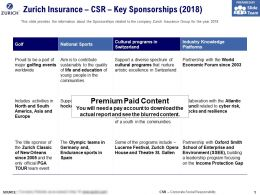 Zurich Insurance CSR Key Sponsorships 2018