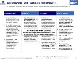 Zurich Insurance CSR Sustainable Highlights 2018