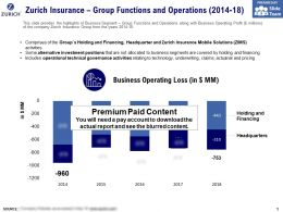 Zurich Insurance Group Functions And Operations 2014-18
