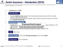 Zurich Insurance Introduction 2019